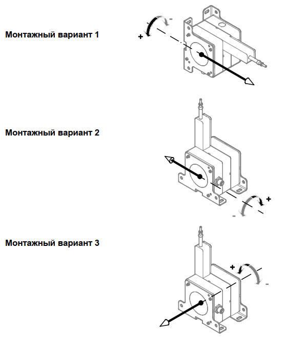 Монтажные позиции тросового энкодера с датчиком наклона